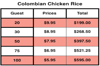 Colombian Chicken Rice 800x400